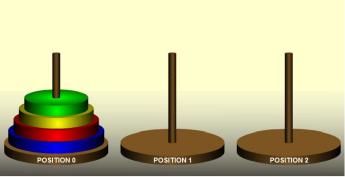 Juego matemático torres de Hanoi