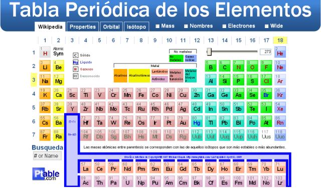 Tabla periodica actualizada completa periodic diagrams science tabla peridica de los elementos interactiva y online gente urtaz Gallery