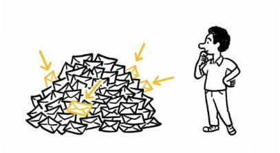 Prioritarios de Gmail (Organización de correo electrónico)
