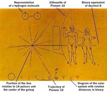 Placa instalada en la sonda Pioner X