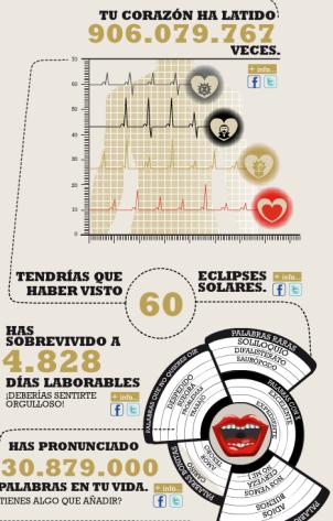Estadísticas de la vida